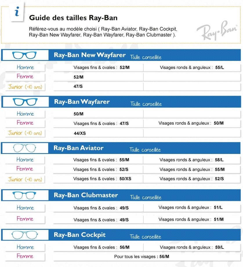 ray ban aviator differente taille