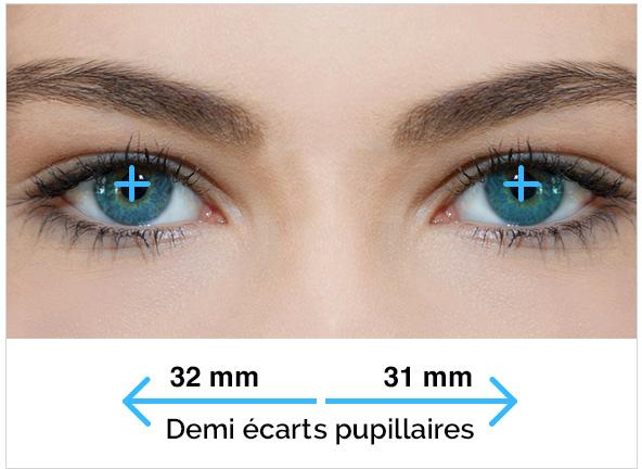 Demi écarts-pupillaires