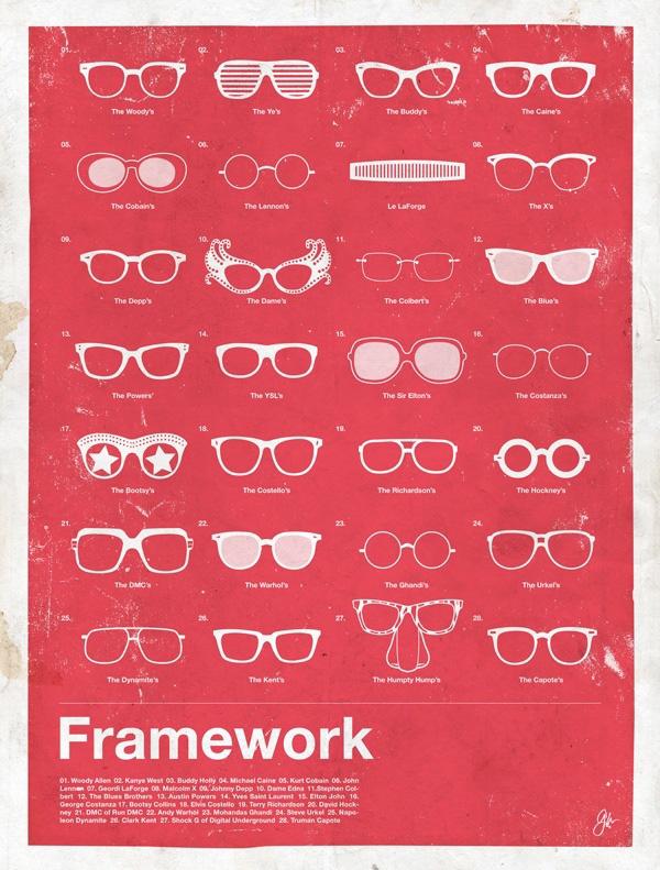 lunettes et minimalisme