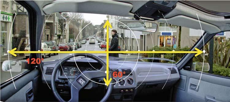 Vision binoculaire dans une voiture