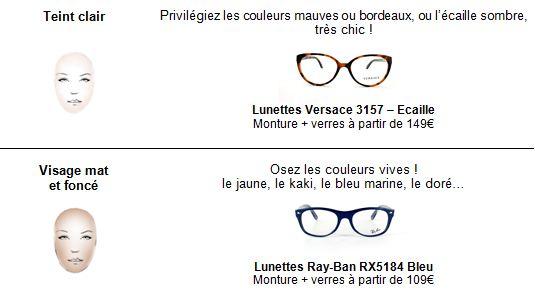 choisir ses lunettes par rapport à son teint